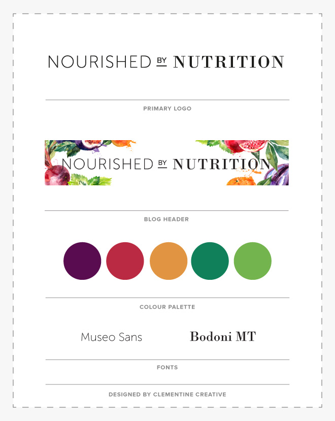 Logo design options for Nourished by Nutrition, a food blog. Designed by Clementine Creative